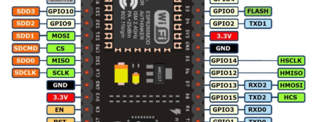 Understand ESP8266 NodeMCU easily