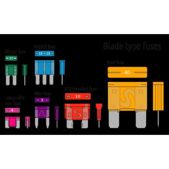 Automotive Blade fuses low-profile Mini
